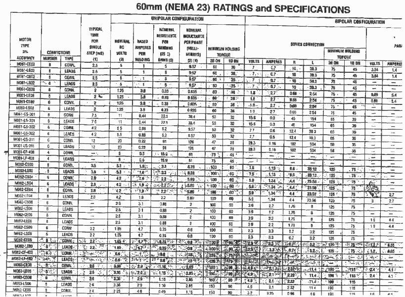 Huntington Feedthrough Specification Sheets