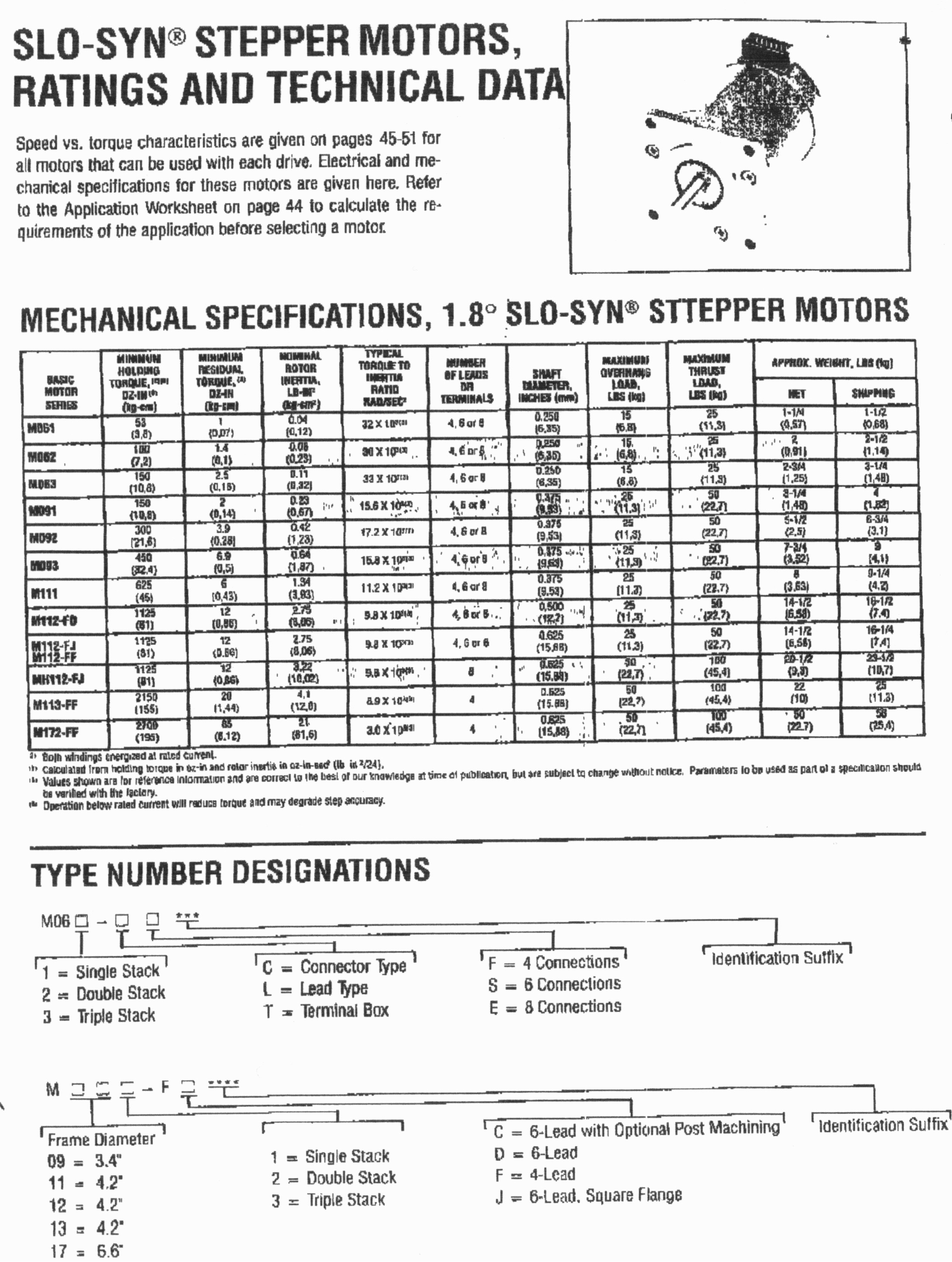 Huntington Feedthrough Specification Sheets Nema 23 Stepper Motor Wiring Diagram Mechanical Specifications Comparison To Previous Models Dimensions Slo Syn Ratings And Technical Data Diagrams
